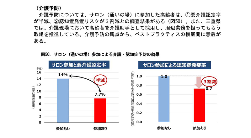 資料「2-3」(成長戦略実行計画案)20190612医療保険部会_35ページ
