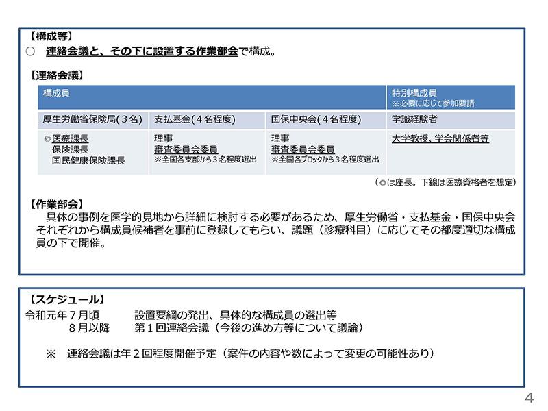 2019年6月12日の医療保険部会の資料「1-4」_ページ_4