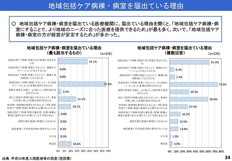 34_2018年度調査結果(速報)