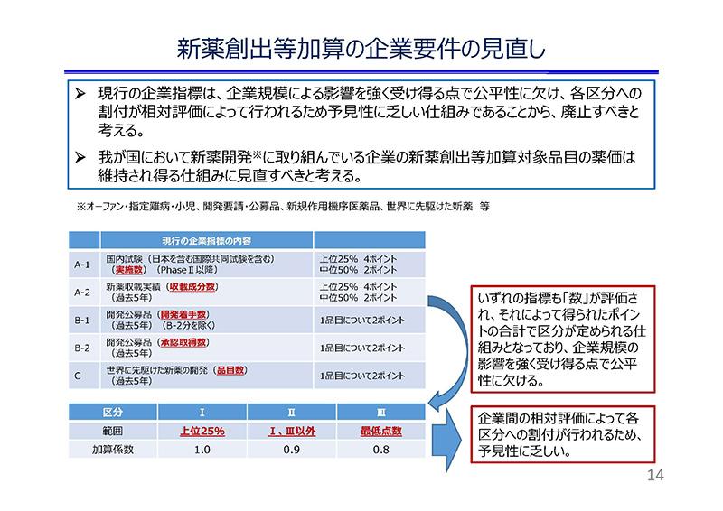 14_薬価制度改革に関する意見(日薬連)20190724薬価専門部会