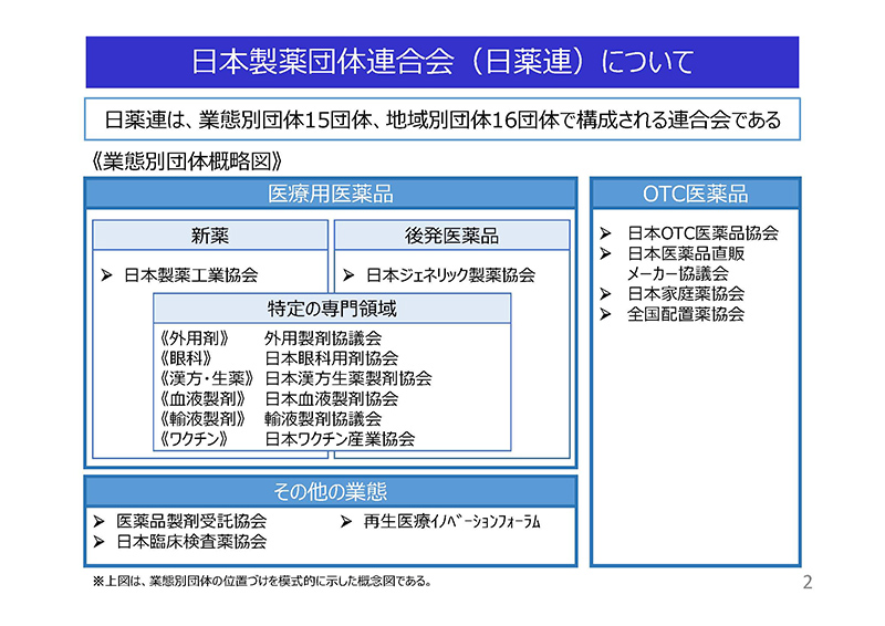 02_薬価制度改革に関する意見(日薬連)20190724薬価専門部会