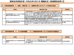11_20190718医療部会の資料3「経済財政運営と改革の基本方針2019ほか」
