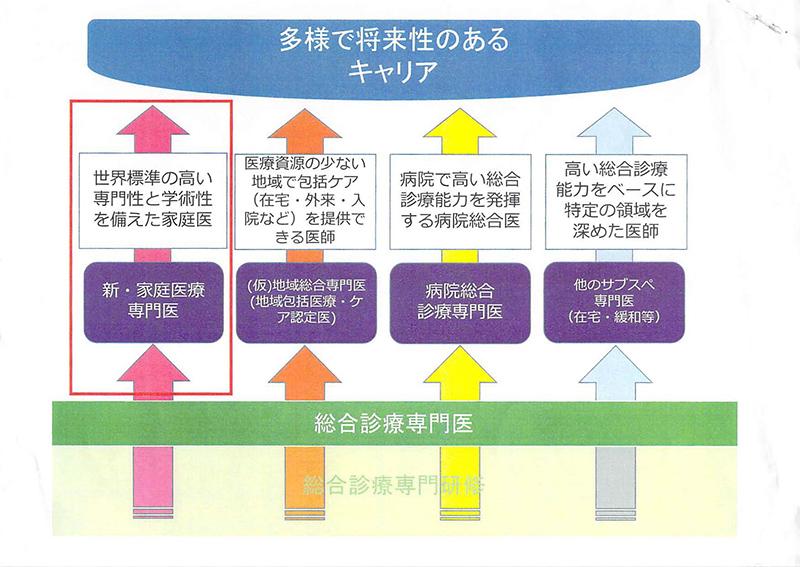 全自病会見資料_2019年07月10日