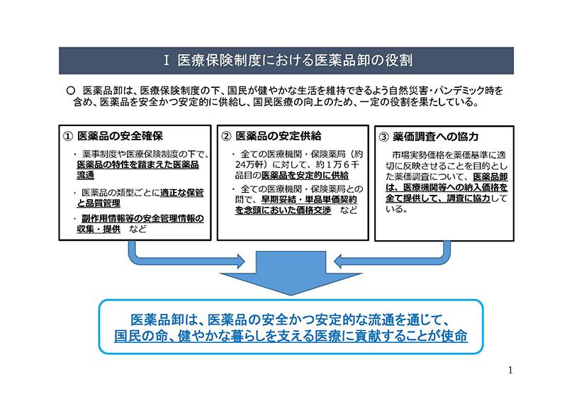 01_薬価制度改革に関する意見(卸連)20190724薬価専門部会