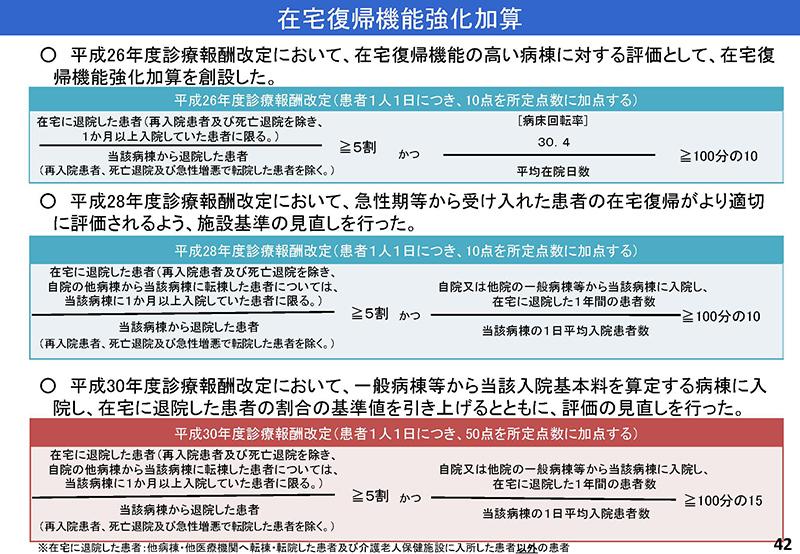 042_2019年7月3日の入院分科会資料「入─1」
