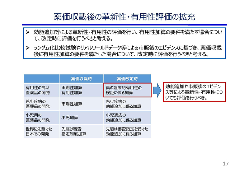 17_薬価制度改革に関する意見(日薬連)20190724薬価専門部会