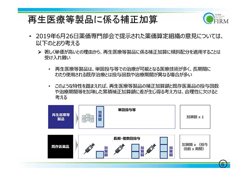 06_薬価制度改革に関する意見(FIRM)20190724薬価専門部会