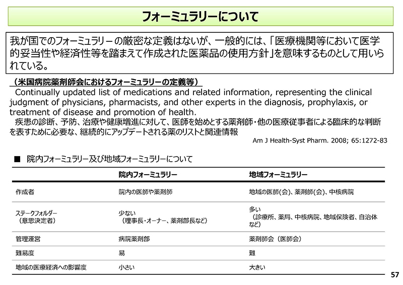 57_医薬品・医療機器の効率的かつ有効・安全な使用等について20190626