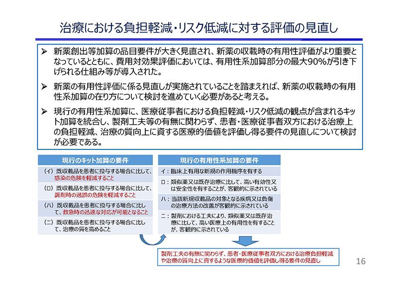 16_薬価制度改革に関する意見(日薬連)20190724薬価専門部会