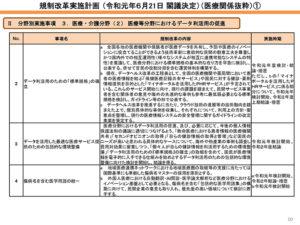 10_20190718医療部会の資料3「経済財政運営と改革の基本方針2019ほか」