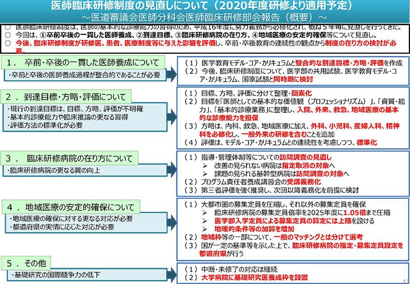 12_医師養成課程を通じた偏在対策について_20190718医療部会資料