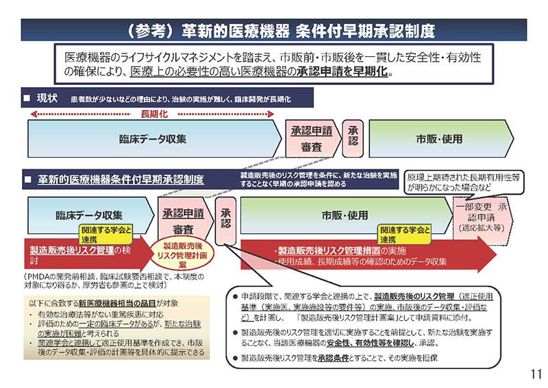 011_保険医療材料制度の見直しの検討について_20190911中医協・材料部会
