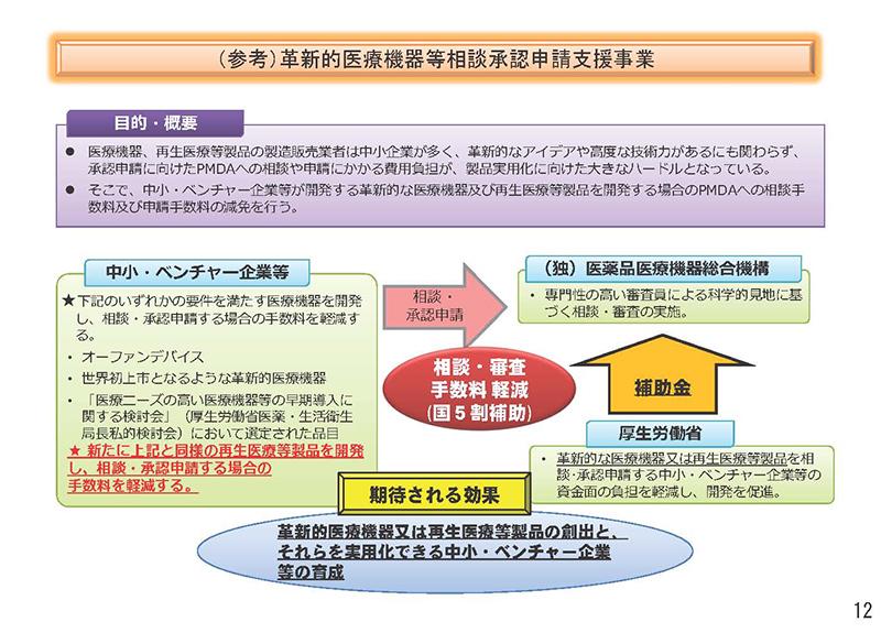 012_保険医療材料制度の見直しの検討について_20190911中医協・材料部会