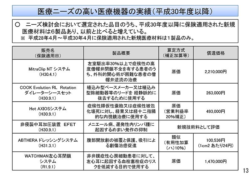 013_保険医療材料制度の見直しの検討について_20190911中医協・材料部会