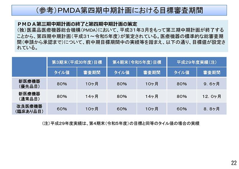 022_保険医療材料制度の見直しの検討について_20190911中医協・材料部会