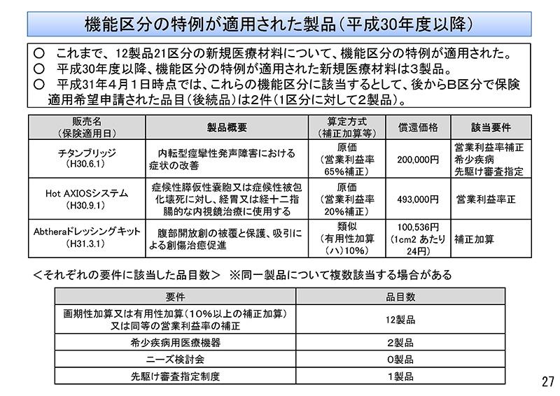 027_保険医療材料制度の見直しの検討について_20190911中医協・材料部会