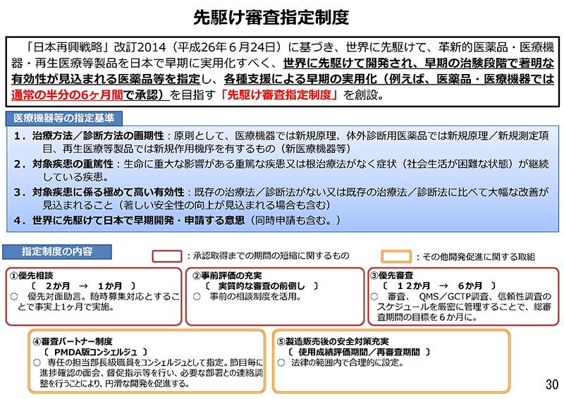 030_保険医療材料制度の見直しの検討について_20190911中医協・材料部会