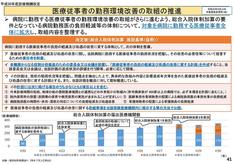 041_横断的事項について(その1)_20190911中医協総会
