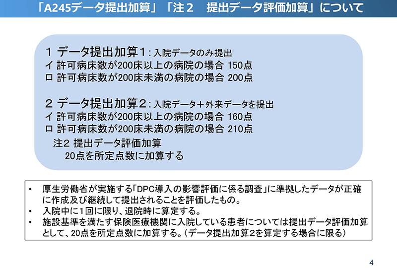04_【入-1】入院分科会資料_20190919