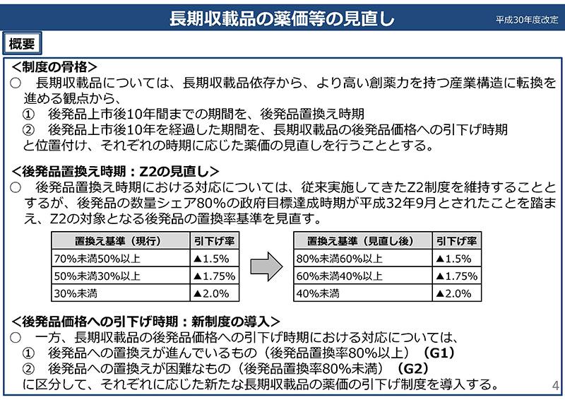 04_次期薬価制度改革について(その2)_20190925