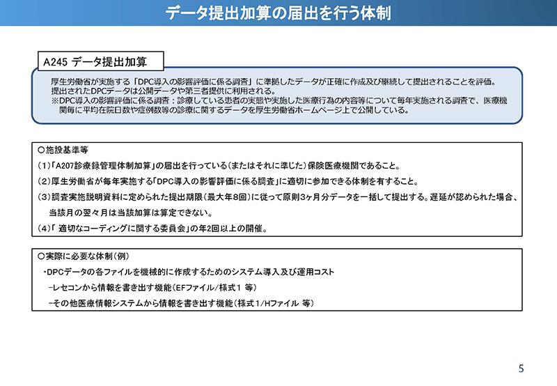 05_【入-1】入院分科会資料_20190919