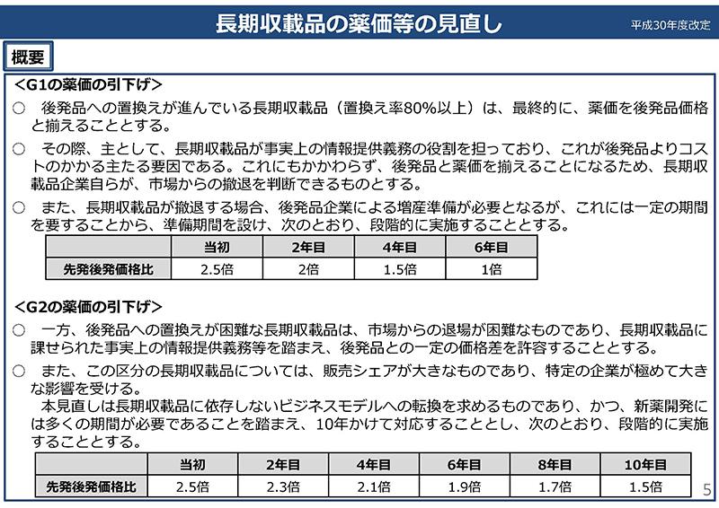 05_次期薬価制度改革について(その2)_20190925