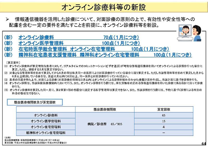 064_横断的事項について(その1)_20190911中医協総会