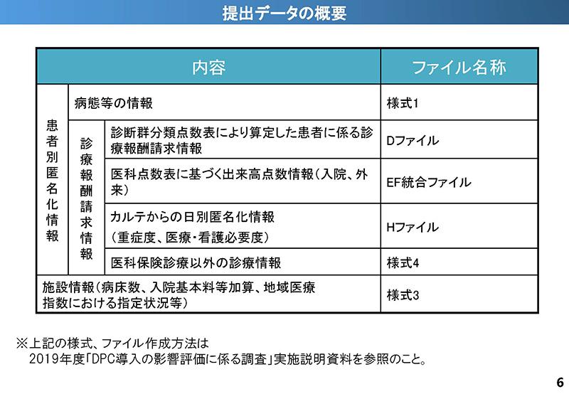 06_【入-1】入院分科会資料_20190919