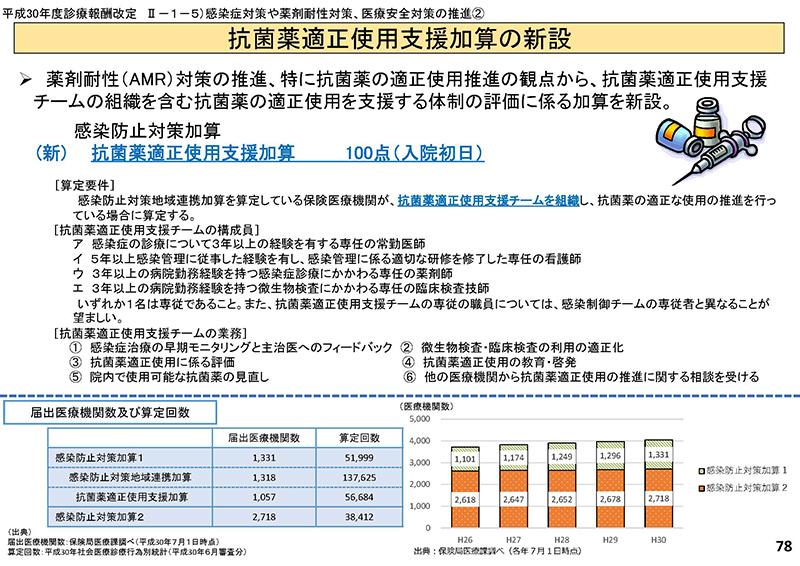 078_横断的事項について(その1)_20190911中医協総会