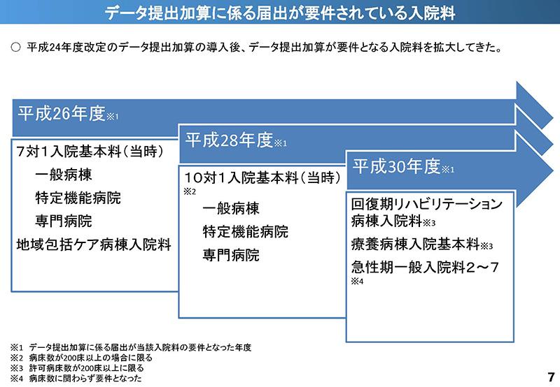 07_【入-1】入院分科会資料_20190919