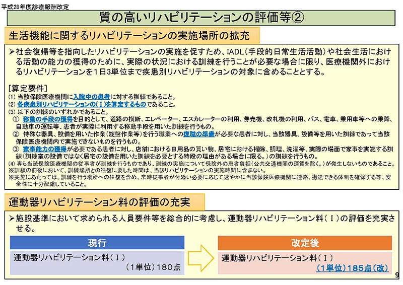 09_【中医協総会】個別事項(その1)_20190918