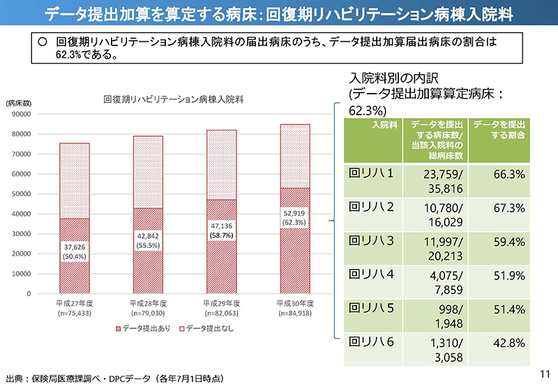 11_【入-1】入院分科会資料_20190919