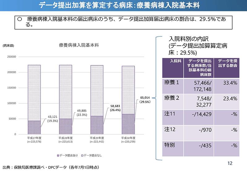 12_【入-1】入院分科会資料_20190919