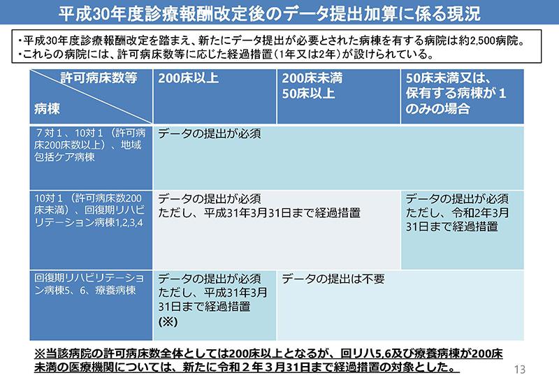 13_【入-1】入院分科会資料_20190919