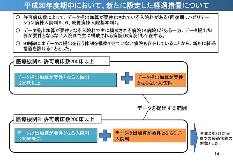 14_【入-1】入院分科会資料_20190919