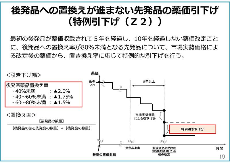19_次期薬価制度改革について(その2)_20190925