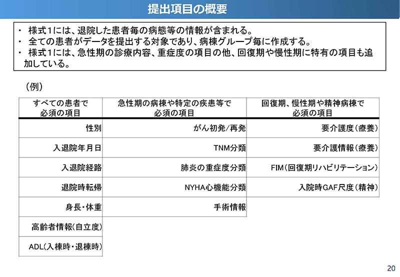 20_【入-1】入院分科会資料_20190919