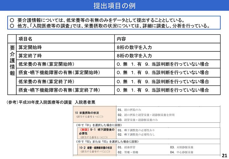 21_【入-1】入院分科会資料_20190919