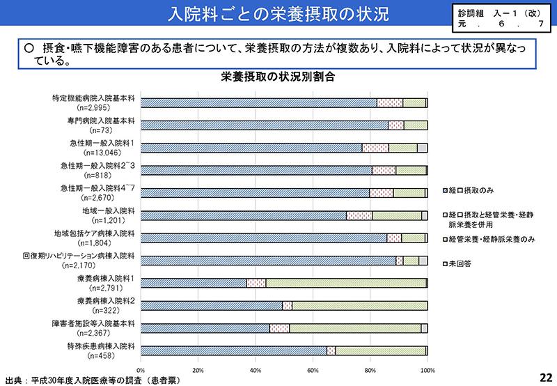 22_【入-1】入院分科会資料_20190919
