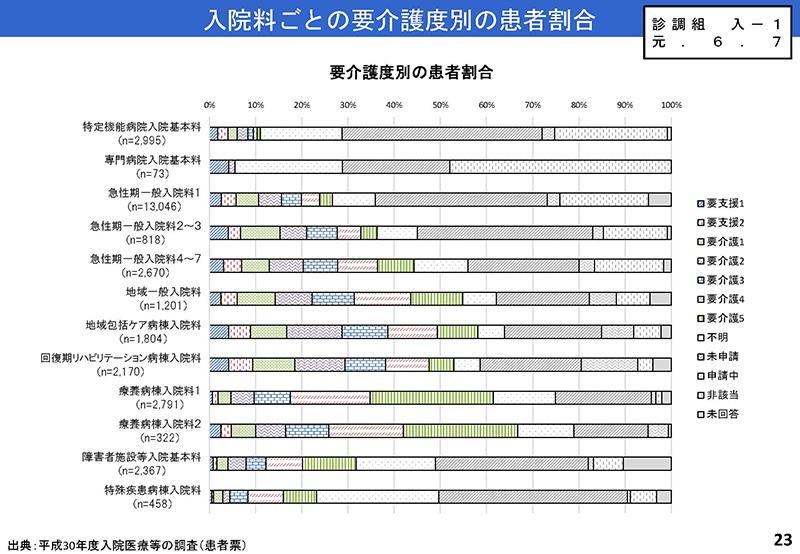 23_【入-1】入院分科会資料_20190919