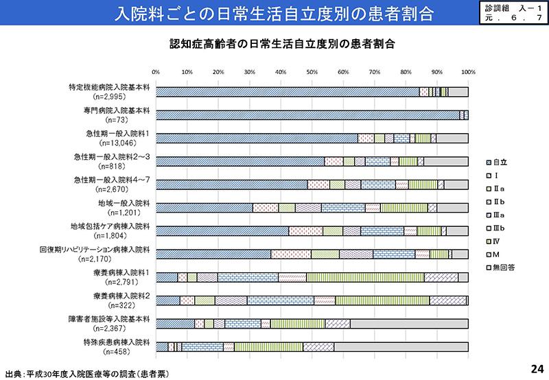 24_【入-1】入院分科会資料_20190919