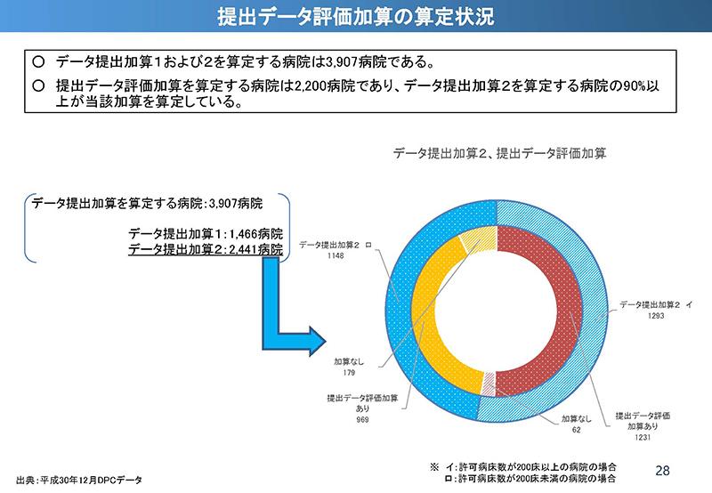 28_【入-1】入院分科会資料_20190919