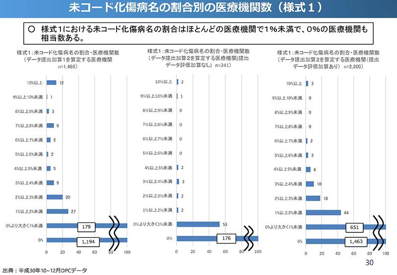30_【入-1】入院分科会資料_20190919