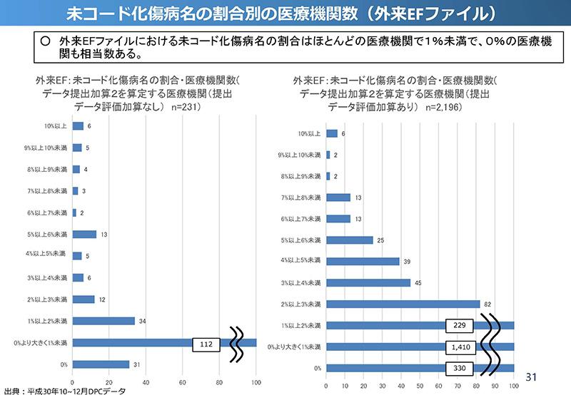 31_【入-1】入院分科会資料_20190919