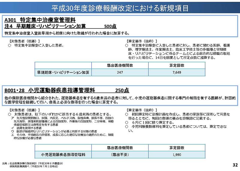 32_【中医協総会】個別事項(その1)_20190918