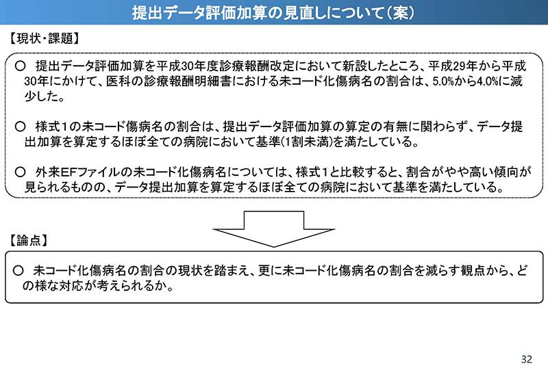 32_【入-1】入院分科会資料_20190919