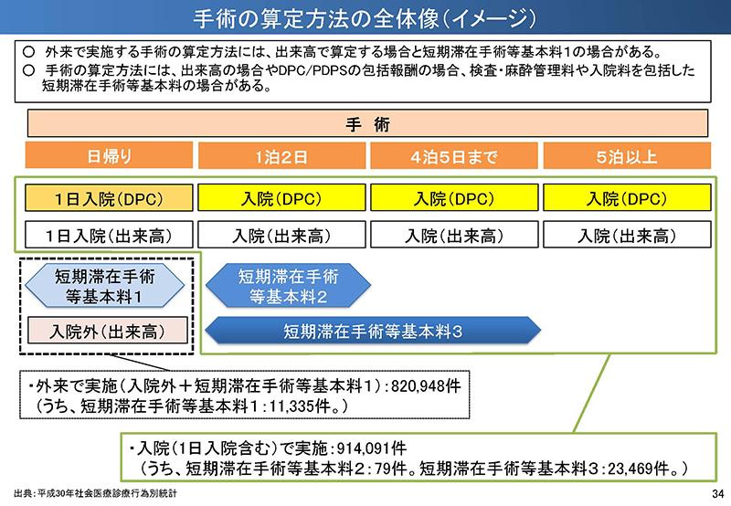 34_【入-1】入院分科会資料_20190919