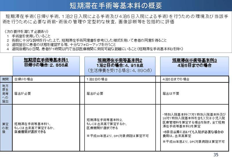 35_【入-1】入院分科会資料_20190919