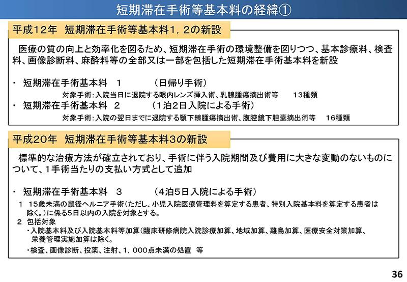 36_【入-1】入院分科会資料_20190919