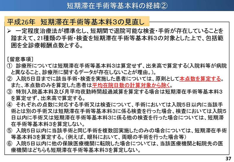 37_【入-1】入院分科会資料_20190919